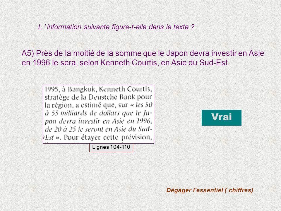 A5) Près de la moitié de la somme que le Japon devra investir en Asie en 1996 le sera, selon Kenneth Courtis, en Asie du Sud-Est.