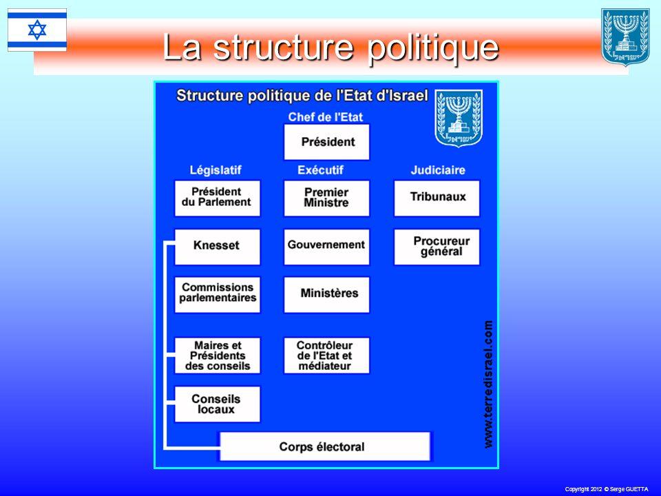 Copyright 2012 © Serge GUETTA La structure politique