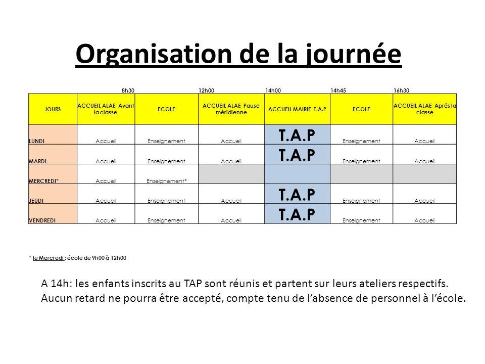 Les intervenants Professionnels Diplômés Passionnés Motivés Responsables Sélectionnés Les organisateurs La commune La MJC