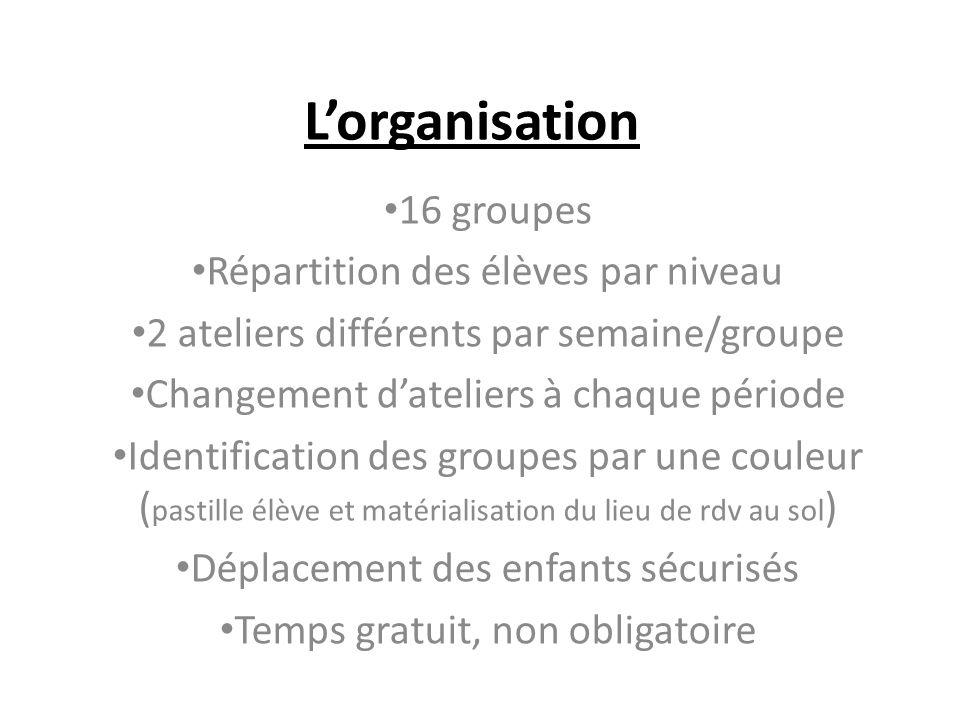 Lorganisation 16 groupes Répartition des élèves par niveau 2 ateliers différents par semaine/groupe Changement dateliers à chaque période Identificati