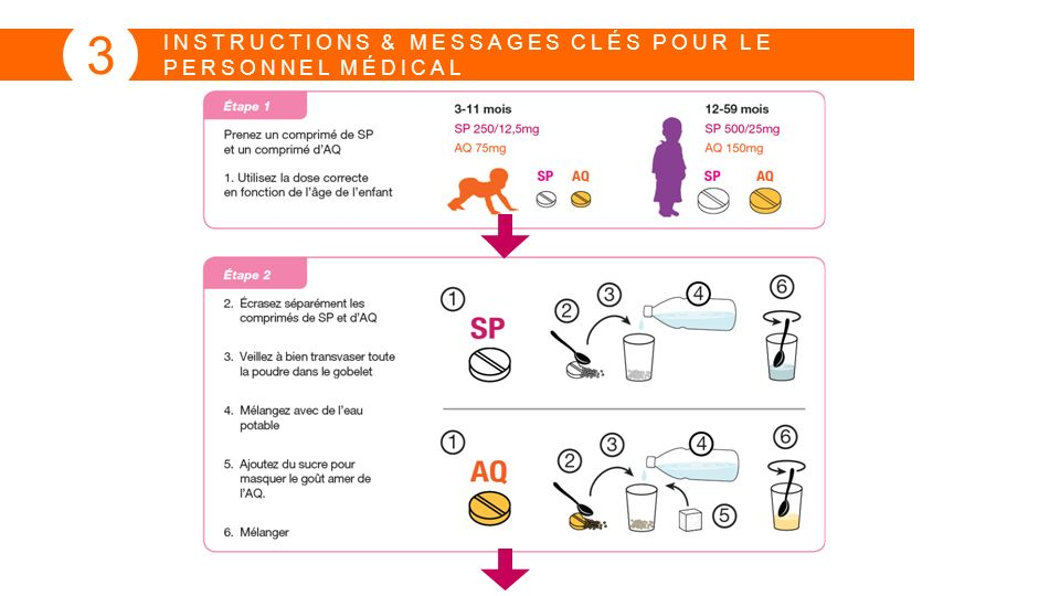 INSTRUCTIONS & MESSAGES CLÉS POUR LE PERSONNEL MÉDICAL 3