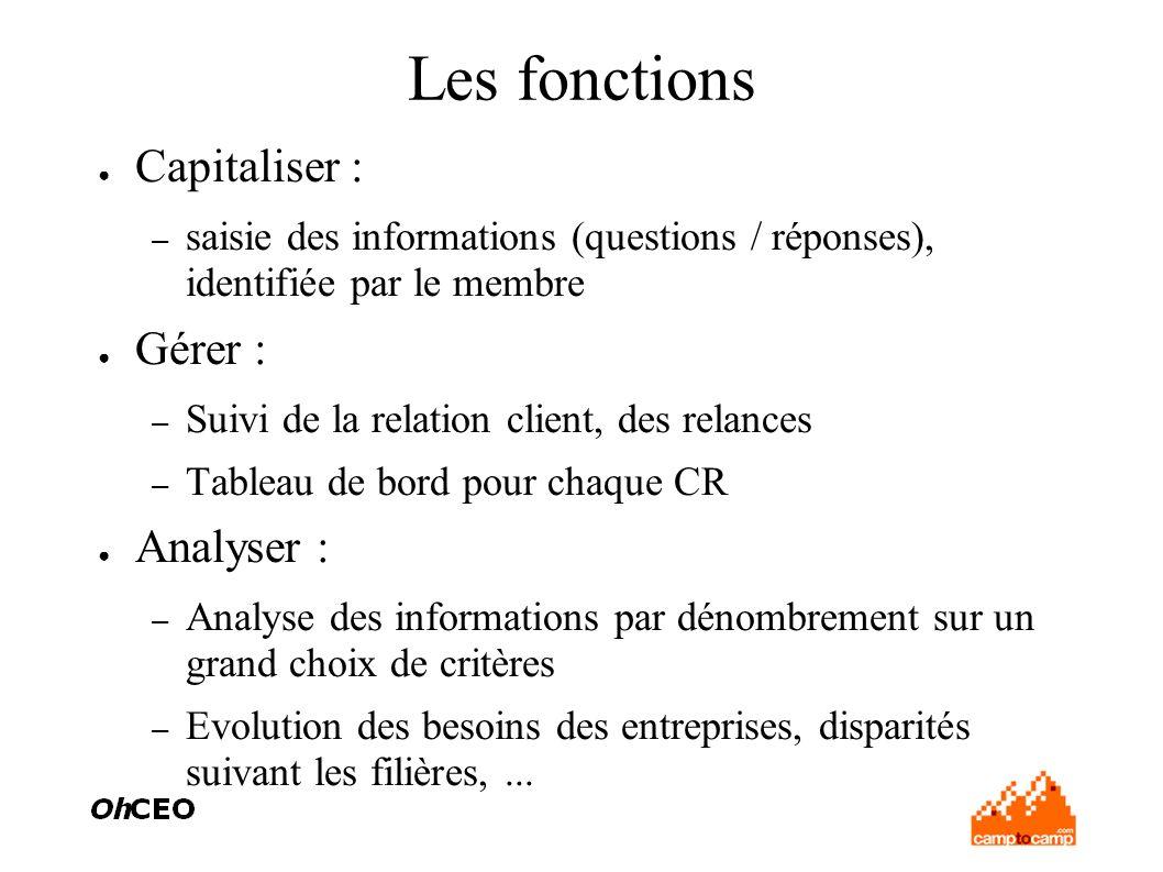 Les fonctions Capitaliser : – saisie des informations (questions / réponses), identifiée par le membre Gérer : – Suivi de la relation client, des rela