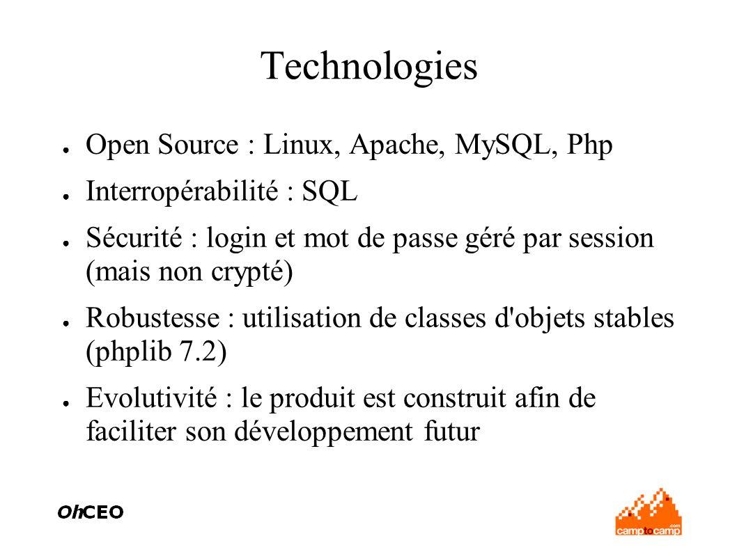 Technologies Open Source : Linux, Apache, MySQL, Php Interropérabilité : SQL Sécurité : login et mot de passe géré par session (mais non crypté) Robus