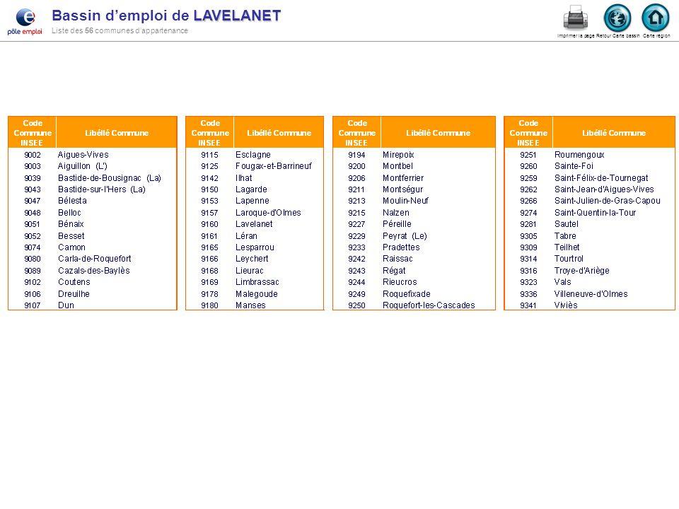 LAVELANET Bassin demploi de LAVELANET Liste des 56 communes dappartenance Carte région Retour Carte bassin Imprimer la page