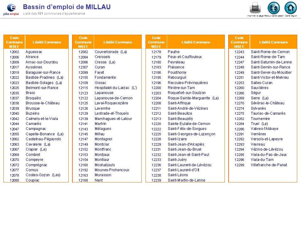 MILLAU Bassin demploi de MILLAU Liste des 101 communes dappartenance Carte région Retour Carte bassin Imprimer la page