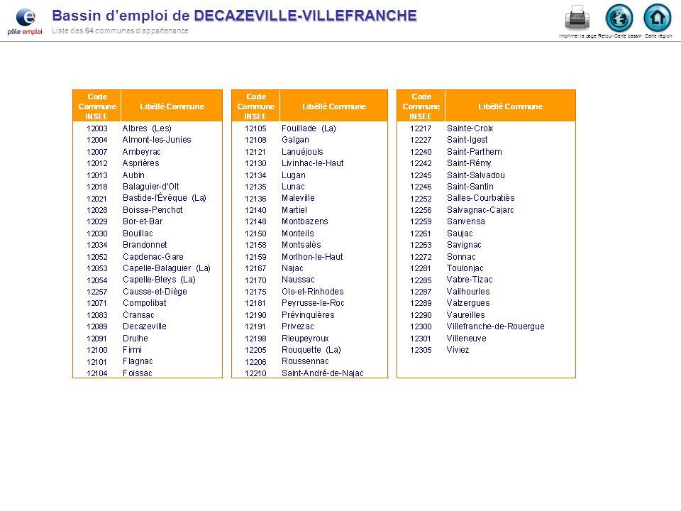 DECAZEVILLE-VILLEFRANCHE Bassin demploi de DECAZEVILLE-VILLEFRANCHE Liste des 64 communes dappartenance Carte région Retour Carte bassin Imprimer la p