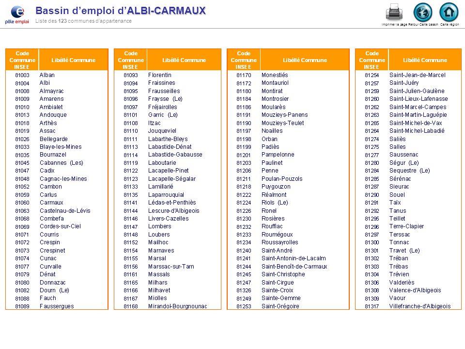 ALBI-CARMAUX Bassin demploi dALBI-CARMAUX Liste des 123 communes dappartenance Carte région Retour Carte bassin Imprimer la page
