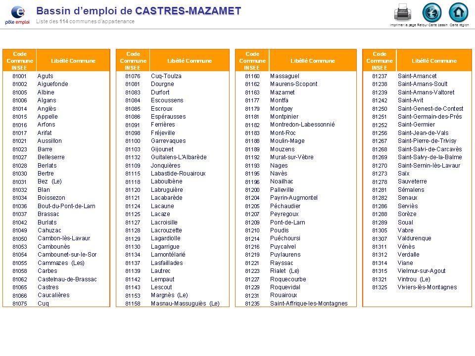 CASTRES-MAZAMET Bassin demploi de CASTRES-MAZAMET Liste des 114 communes dappartenance Carte région Retour Carte bassin Imprimer la page