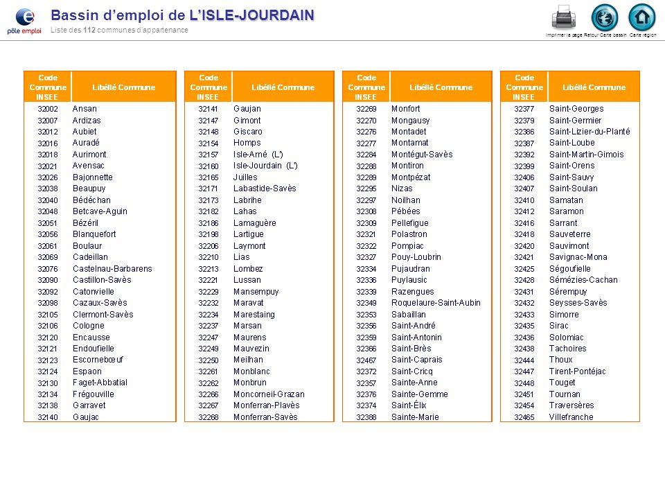 LISLE-JOURDAIN Bassin demploi de LISLE-JOURDAIN Liste des 112 communes dappartenance Carte région Retour Carte bassin Imprimer la page
