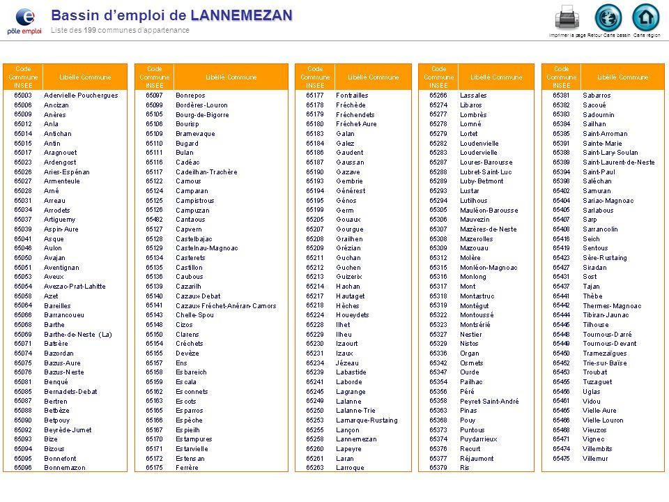 LANNEMEZAN Bassin demploi de LANNEMEZAN Liste des 199 communes dappartenance Carte région Retour Carte bassin Imprimer la page
