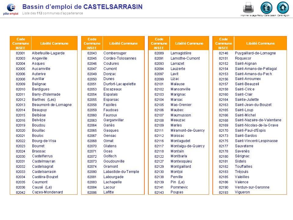 CASTELSARRASIN Bassin demploi de CASTELSARRASIN Liste des 112 communes dappartenance Carte région Retour Carte bassin Imprimer la page