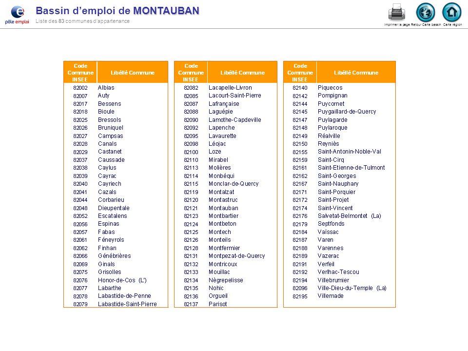 MONTAUBAN Bassin demploi de MONTAUBAN Liste des 83 communes dappartenance Carte région Retour Carte bassin Imprimer la page