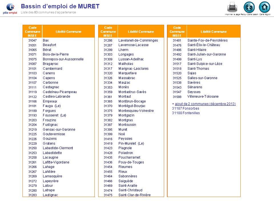 MURET Bassin demploi de MURET Liste des 83 communes dappartenance Carte région Retour Carte bassin Imprimer la page + ajout de 2 communes (décembre 20