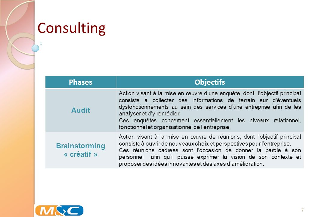 7 PhasesObjectifs Audit Action visant à la mise en œuvre dune enquête, dont lobjectif principal consiste à collecter des informations de terrain sur d