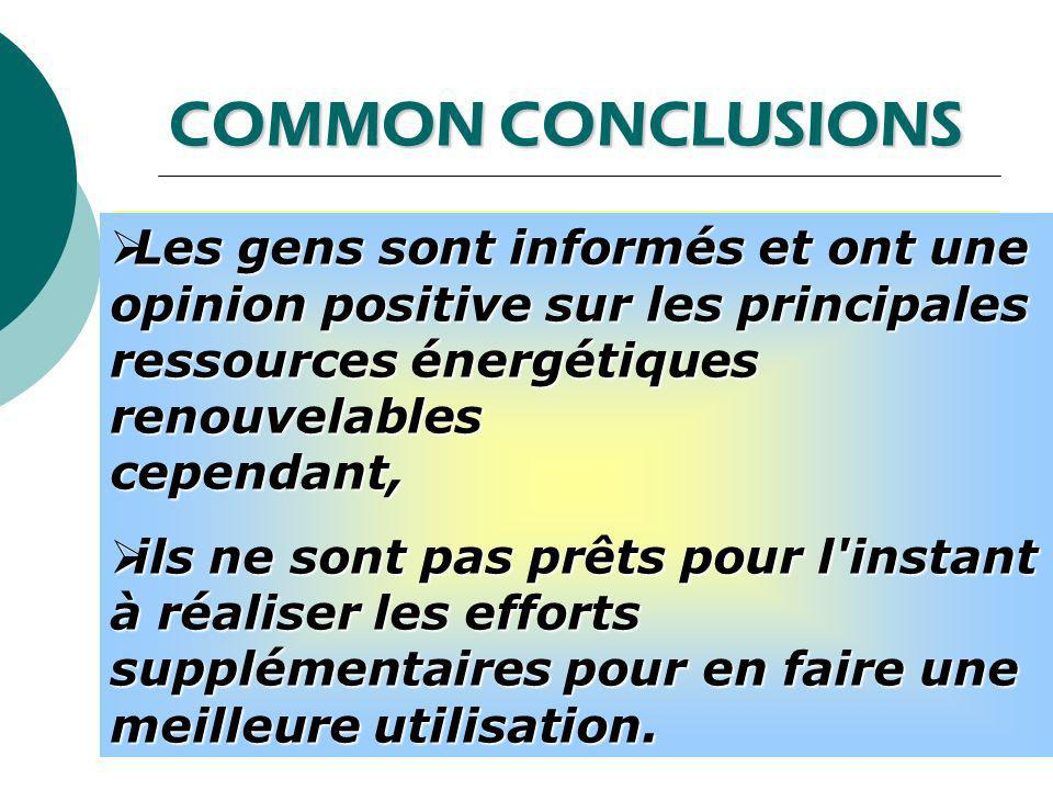 COMMON CONCLUSIONS People are informed and positive about the main renewable energy resources People are informed and positive about the main renewable energy resources however, however, they are not willing yet to put the extra effort to make a better use of them.