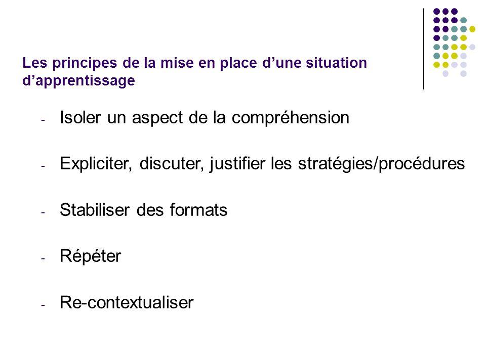 - Isoler un aspect de la compréhension - Expliciter, discuter, justifier les stratégies/procédures - Stabiliser des formats - Répéter - Re-contextuali