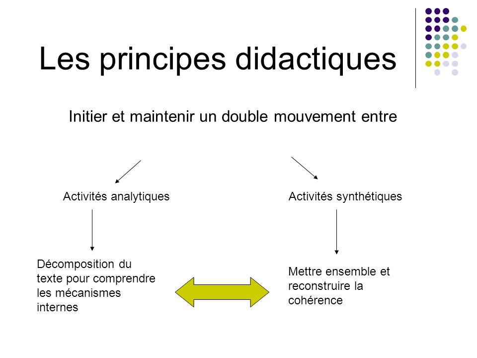 Les principes didactiques Initier et maintenir un double mouvement entre Activités analytiquesActivités synthétiques Décomposition du texte pour compr