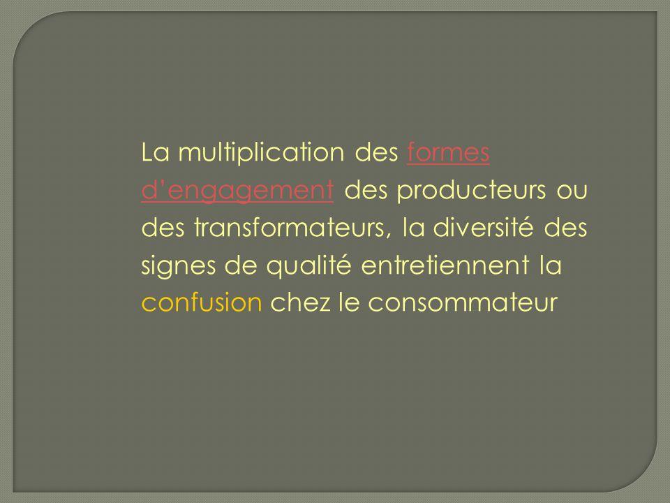 La multiplication des formes dengagement des producteurs ou des transformateurs, la diversité des signes de qualité entretiennent la confusion chez le consommateurformes dengagement