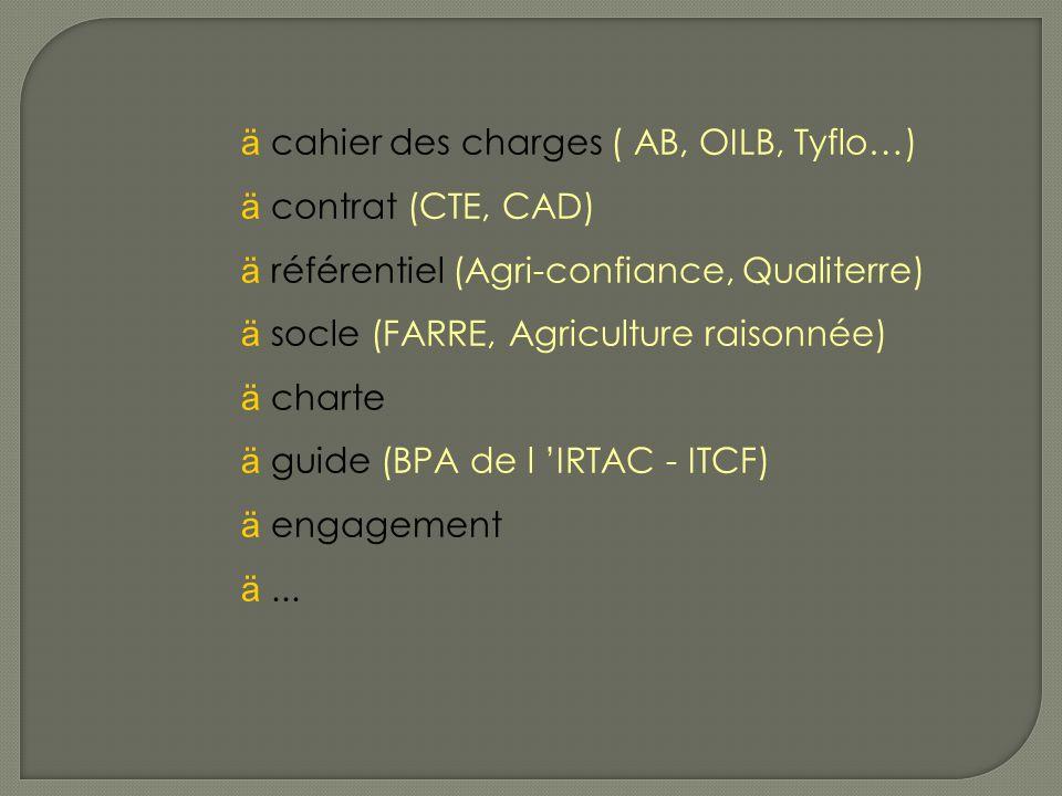 ä cahier des charges ( AB, OILB, Tyflo…) ä contrat (CTE, CAD) ä référentiel (Agri-confiance, Qualiterre) ä socle (FARRE, Agriculture raisonnée) ä charte ä guide (BPA de l IRTAC - ITCF) ä engagement ä...