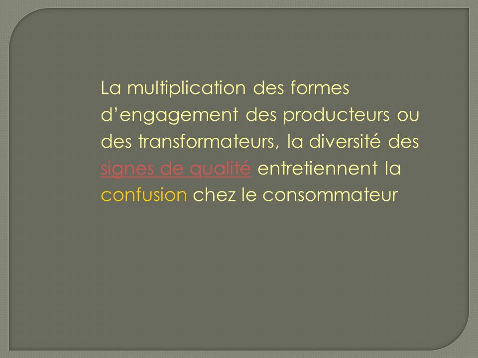 La multiplication des formes dengagement des producteurs ou des transformateurs, la diversité des signes de qualité entretiennent la confusion chez le consommateur signes de qualité