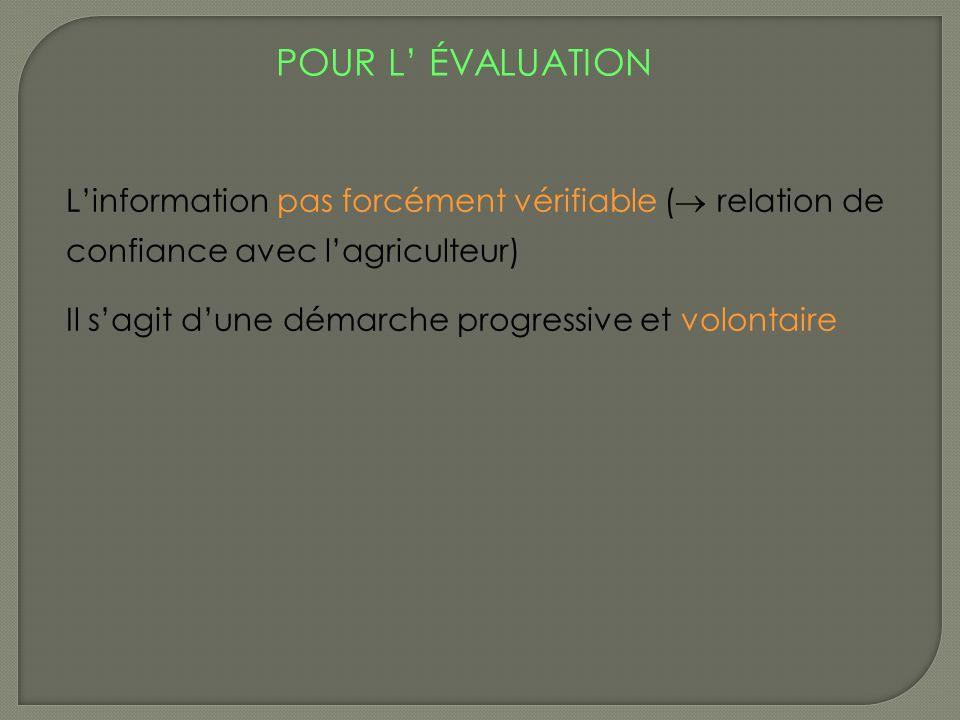 Linformation pas forcément vérifiable ( relation de confiance avec lagriculteur) Il sagit dune démarche progressive et volontaire POUR L ÉVALUATION