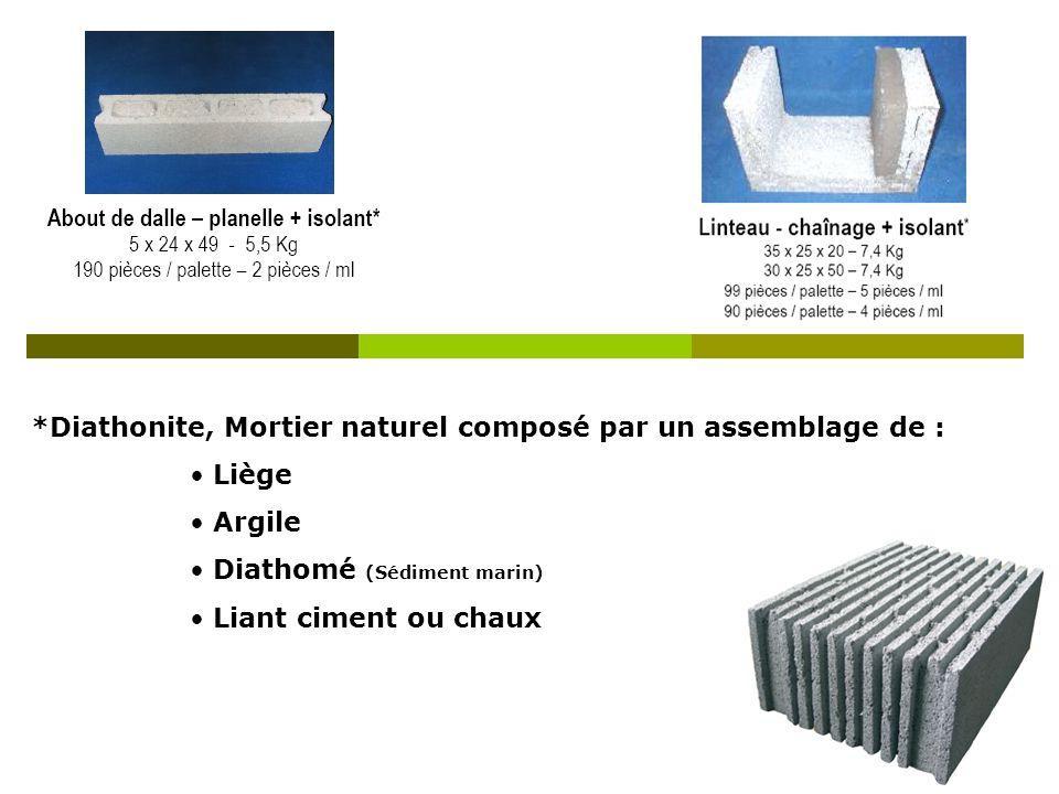 *Diathonite, Mortier naturel composé par un assemblage de : Liège Argile Diathomé (Sédiment marin) Liant ciment ou chaux
