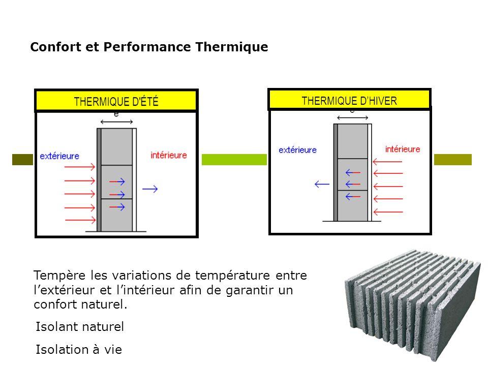Confort et Performance Thermique Tempère les variations de température entre lextérieur et lintérieur afin de garantir un confort naturel. Isolant nat