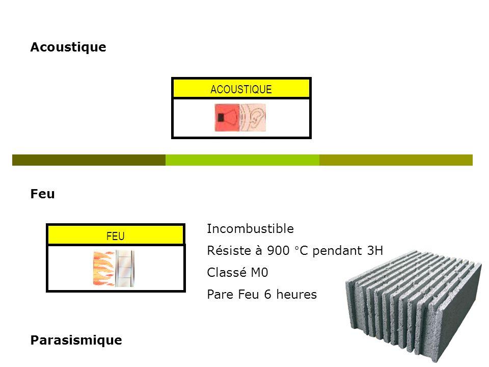 Acoustique Feu Parasismique Incombustible Résiste à 900 °C pendant 3H Classé M0 Pare Feu 6 heures