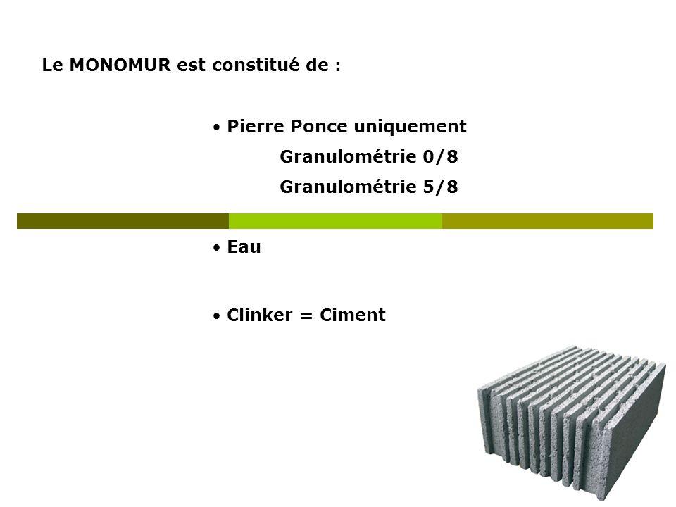 Le MONOMUR est constitué de : Pierre Ponce uniquement Granulométrie 0/8 Granulométrie 5/8 Eau Clinker = Ciment