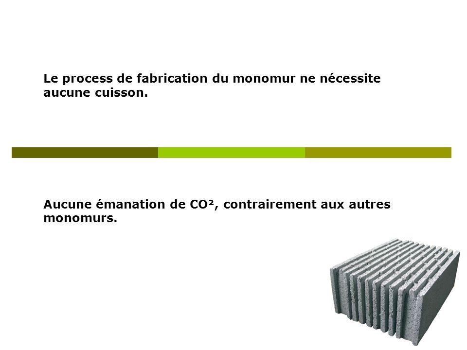 Le process de fabrication du monomur ne nécessite aucune cuisson. Aucune émanation de CO², contrairement aux autres monomurs.