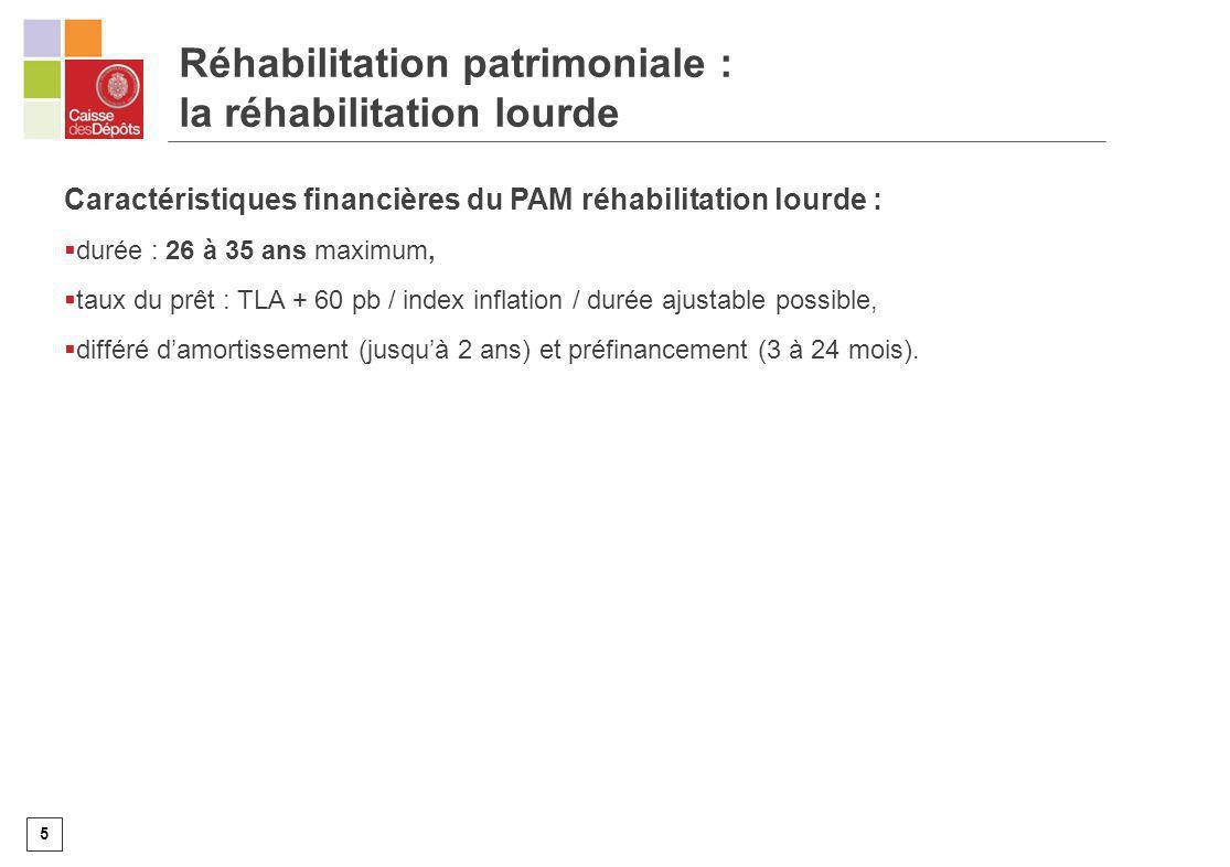 5 Caractéristiques financières du PAM réhabilitation lourde : durée : 26 à 35 ans maximum, taux du prêt : TLA + 60 pb / index inflation / durée ajusta