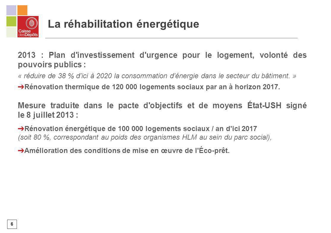 6 2013 : Plan d'investissement d'urgence pour le logement, volonté des pouvoirs publics : « réduire de 38 % dici à 2020 la consommation dénergie dans