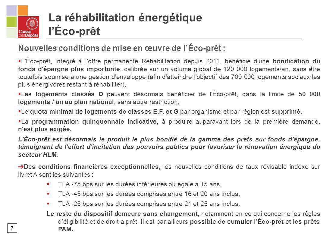 7 Nouvelles conditions de mise en œuvre de lÉco-prêt : L'Éco-prêt, intégré à l'offre permanente Réhabilitation depuis 2011, bénéficie d'une bonificati