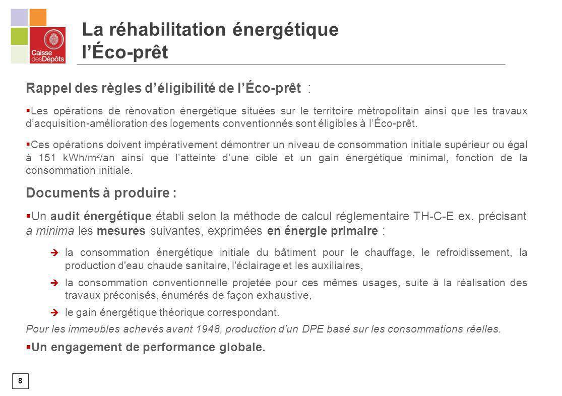 9 Conso initialeGain énergétique exigéCible à atteindreMontant de prêt hors bonus > 230 kWh/m²/an80150*(a+b)De 9 à 16 k/logt* selon le gain Entre 151 et 230 kWh/m²/an85*(a+b)150Forfaitaire de 12 k/logt Ou cible < 80*(a+b) sans gain minimumForfaitaire de 14 k/logt Gain (kWh/m²/an) < 80 80- 89 90- 99 100- 109 110- 129 130- 149 150- 169 170- 189 190- 209 210- 229 230- 249 250- 270 > 270 Montant du prêt par logement (k) 0910111212,51313,51414,51515,516 Critères requis en fonction du niveau de consommation initiale du logement : Avec (a) et (b) respectivement les coefficients de climat et daltitude introduits pour moduler lexigence de performance finale afin de tenir compte des contraintes locales.