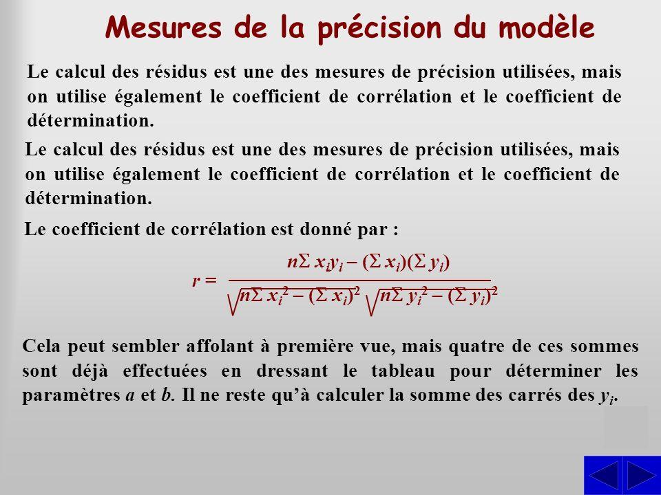 S Mesures de la précision du modèle Le calcul des résidus est une des mesures de précision utilisées, mais on utilise également le coefficient de corr