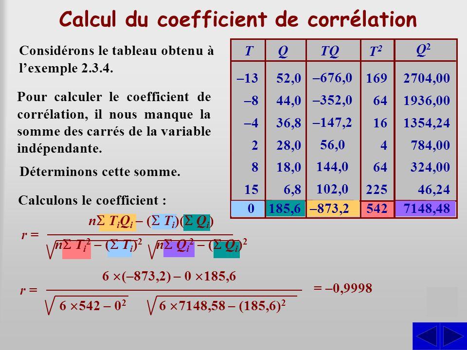 S Calcul du coefficient de corrélation Considérons le tableau obtenu à lexemple 2.3.4. r =r = n T i Q i – ( T i )( Q i ) n T i 2 – ( T i ) 2 n Q i 2 –