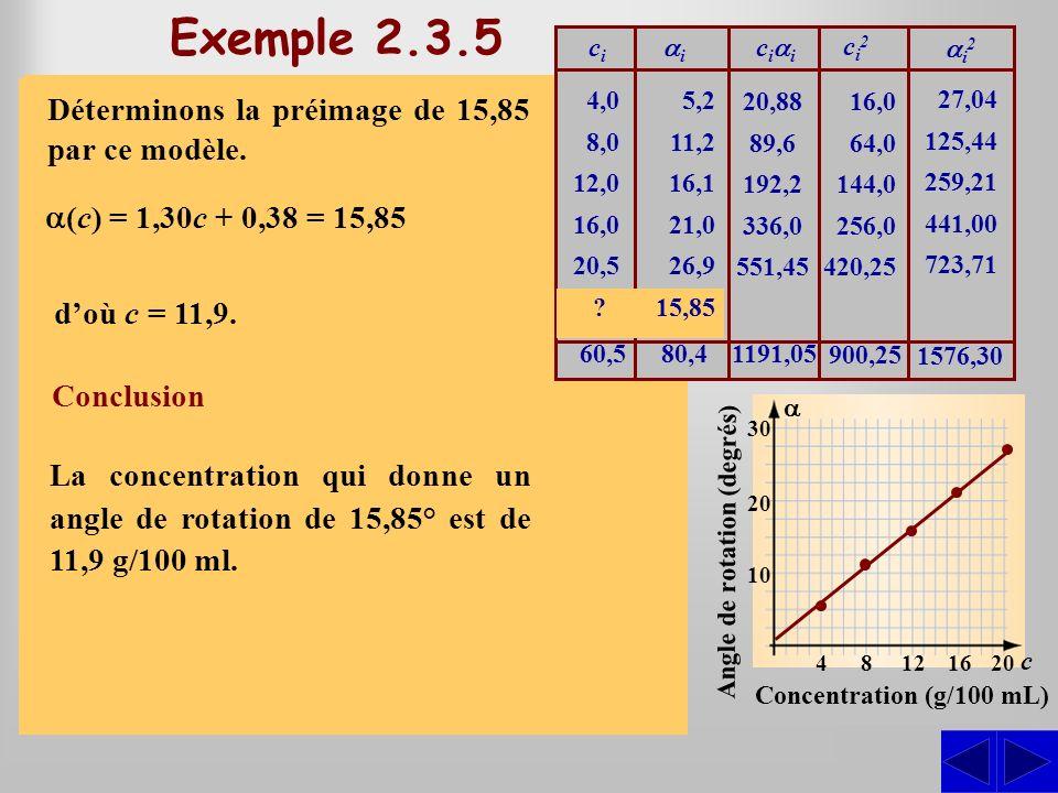 Lors dune expérience de polarimétrie du sucrose, on a noté langle de rotation des solutions étalon dans une cellule de 2,00 dm. Les couples obtenus so