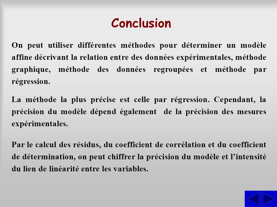 On peut utiliser différentes méthodes pour déterminer un modèle affine décrivant la relation entre des données expérimentales, méthode graphique, méth
