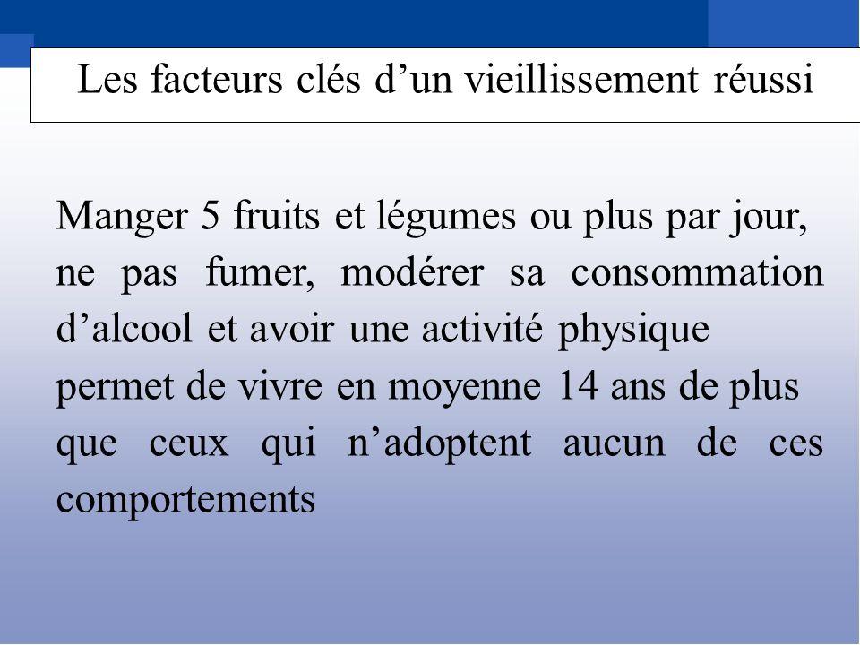 Les facteurs clés dun vieillissement réussi Manger 5 fruits et légumes ou plus par jour, ne pas fumer, modérer sa consommation dalcool et avoir une ac