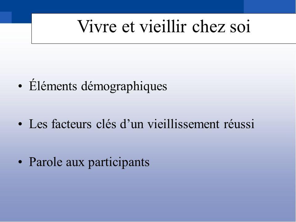 En France, les plus de 60 ans représentaient 20 % de la population en 2000 Ils représenteront environ 35 % de la population en 2020 En 2050, le nombre des plus de 60 ans doublera Le nombre des plus de 75 ans triplera Le nombre des plus de 85 ans quadruplera Éléments Démographiques