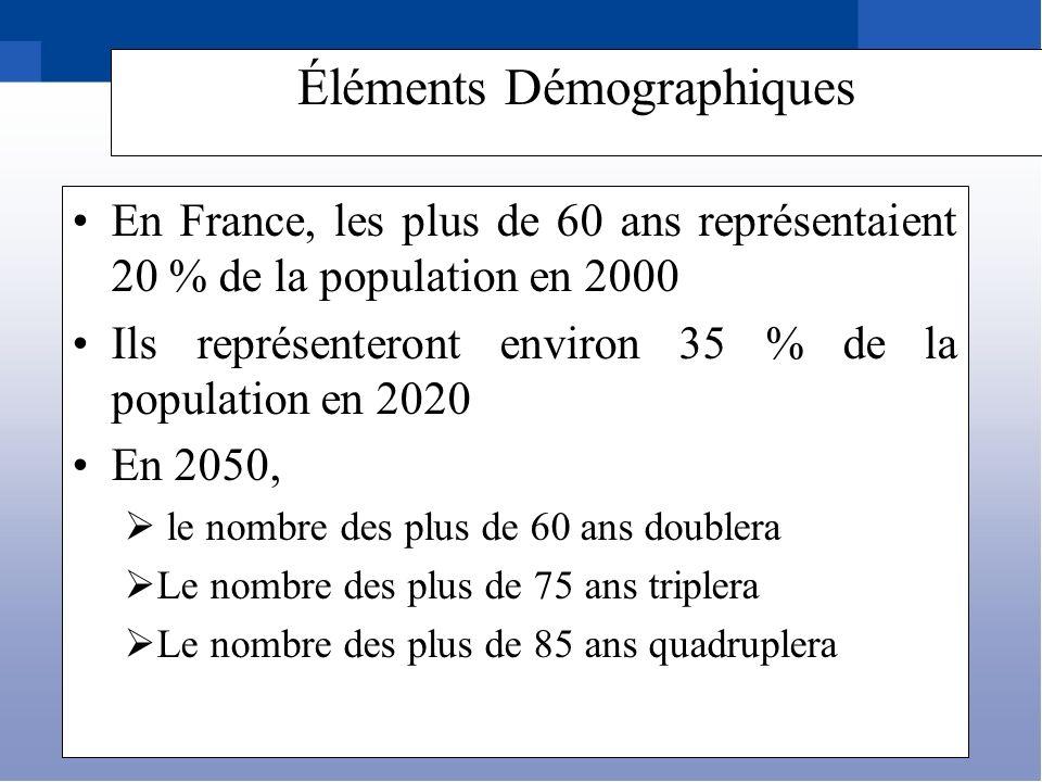En France, les plus de 60 ans représentaient 20 % de la population en 2000 Ils représenteront environ 35 % de la population en 2020 En 2050, le nombre