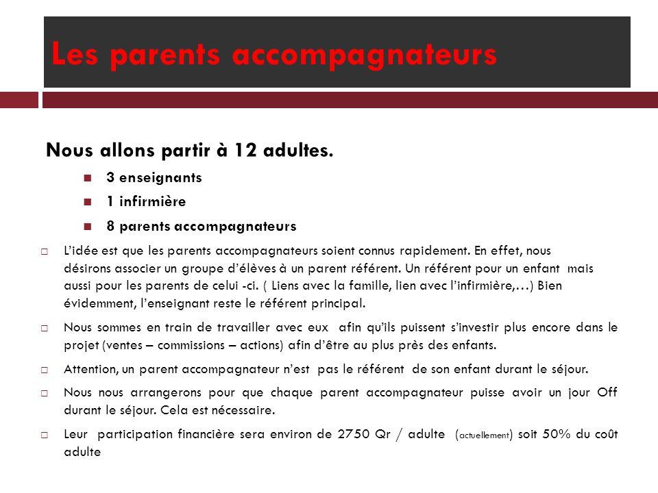 Les parents accompagnateurs Nous allons partir à 12 adultes. 3 enseignants 1 infirmière 8 parents accompagnateurs Lidée est que les parents accompagna