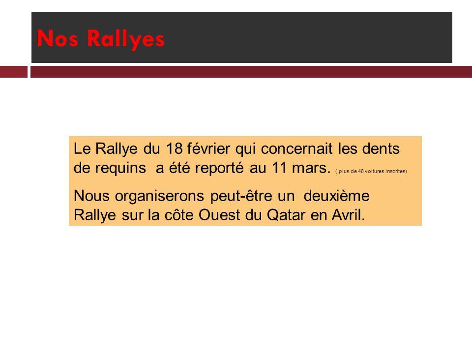 Nos Rallyes Le Rallye du 18 février qui concernait les dents de requins a été reporté au 11 mars. ( plus de 48 voitures inscrites) Nous organiserons p