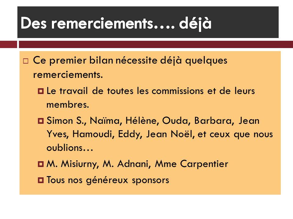 Ce premier bilan nécessite déjà quelques remerciements. Le travail de toutes les commissions et de leurs membres. Simon S., Naïma, Hélène, Ouda, Barba