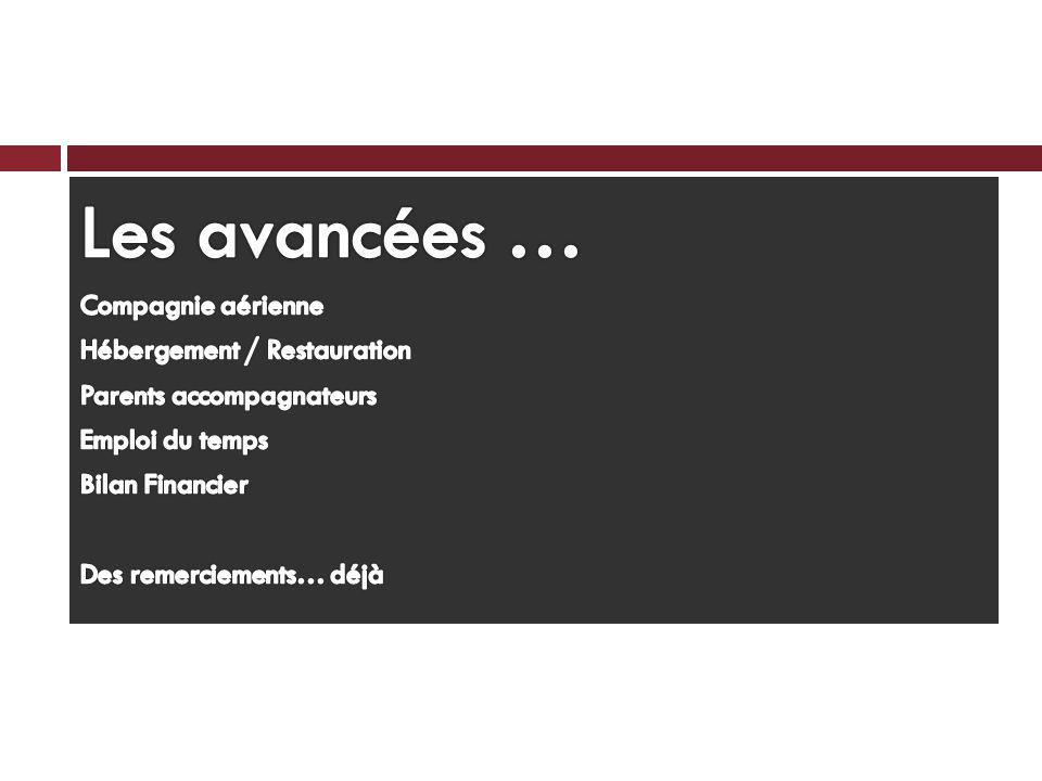 Bilan Financier au 21 / 02 / 2011 Coût du voyage – Rentrées = Reste à trouver 307 810 - 257 750 = 50 060 Qr Mais il nous reste : 2 sponsors en attente Nos ventes ( estimations) Croissants ( 3800 Qr) Mugs ( 8 700 Qr) Polos ( ?) Silly Bands ( 40 000 Qr) Les Rallyes ( 8 000 Qr) Notre Soirée de GALA avec GULF AIR et GIANT STORES Tombola Ventes aux enchères ( Meubles- Tenues de sportifs- Peintures ) Nous sommes donc à 1165 Qr de plus par famille que si nous avions pris Gulf Air soit un total de participation de 4 165Qr Nous continuons ou pas ???