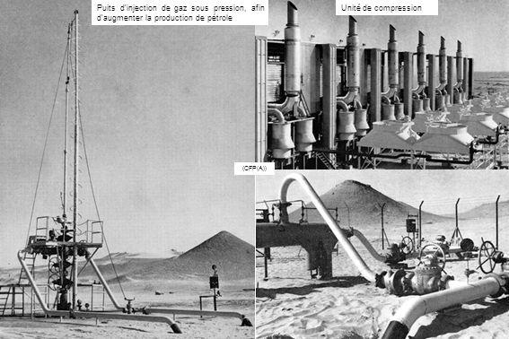 Unité de compression (CFP(A)) Puits dinjection de gaz sous pression, afin daugmenter la production de pétrole