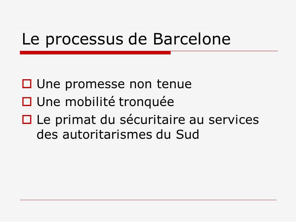 Le processus de Barcelone Une promesse non tenue Une mobilité tronquée Le primat du sécuritaire au services des autoritarismes du Sud