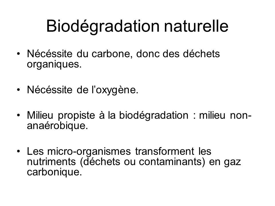Biodégradation naturelle Nécéssite du carbone, donc des déchets organiques. Nécéssite de loxygène. Milieu propiste à la biodégradation : milieu non- a