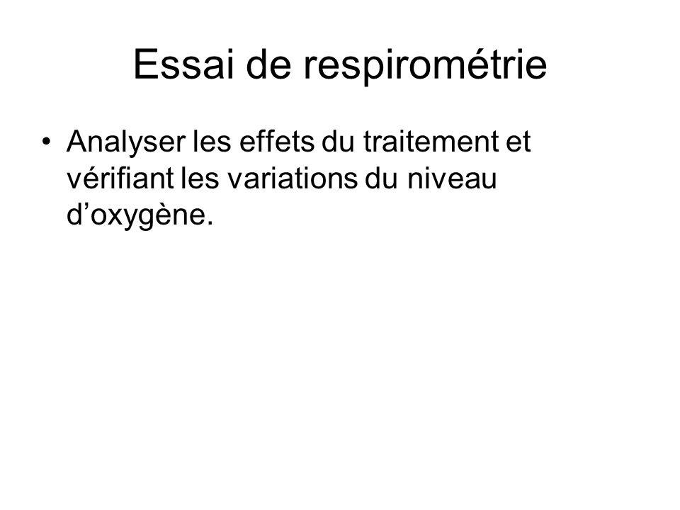 Essai de respirométrie Analyser les effets du traitement et vérifiant les variations du niveau doxygène.