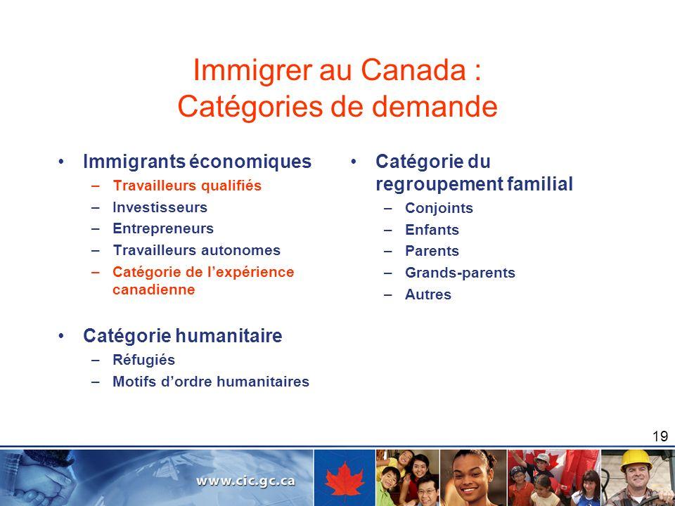 19 Immigrer au Canada : Catégories de demande Immigrants économiques –Travailleurs qualifiés –Investisseurs –Entrepreneurs –Travailleurs autonomes –Ca